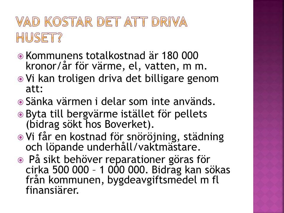  Kommunen betalar hyra för förskolan med 21 000 kr/månad.