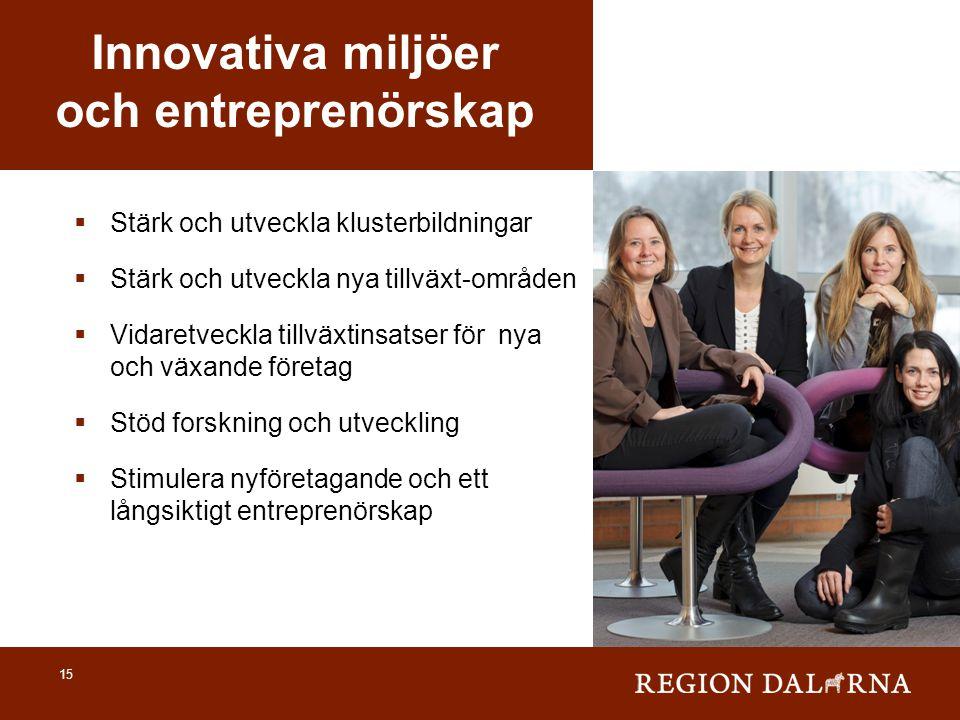 15 Innovativa miljöer och entreprenörskap  Stärk och utveckla klusterbildningar  Stärk och utveckla nya tillväxt-områden  Vidaretveckla tillväxtins