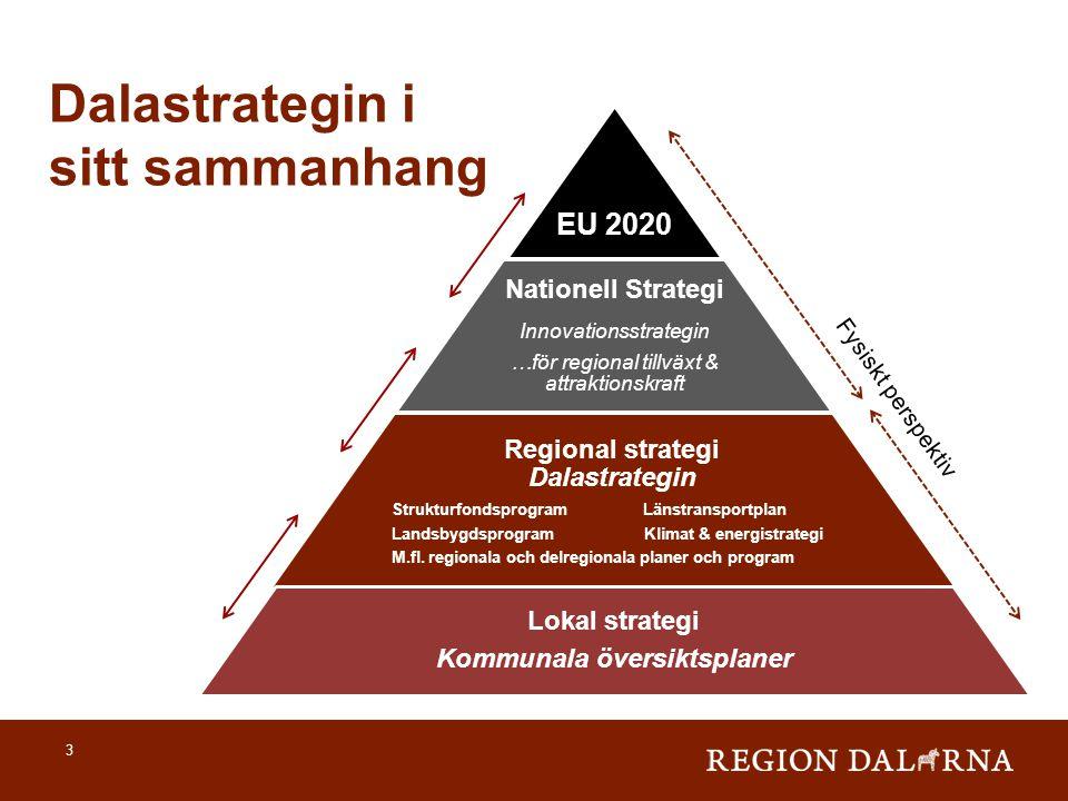 3 EU 2020 Nationell Strategi Innovationsstrategin …för regional tillväxt & attraktionskraft Regional strategi Dalastrategin Strukturfondsprogram Länst