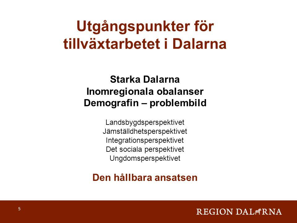 5 Utgångspunkter för tillväxtarbetet i Dalarna Starka Dalarna Inomregionala obalanser Demografin – problembild Landsbygdsperspektivet Jämställdhetsper