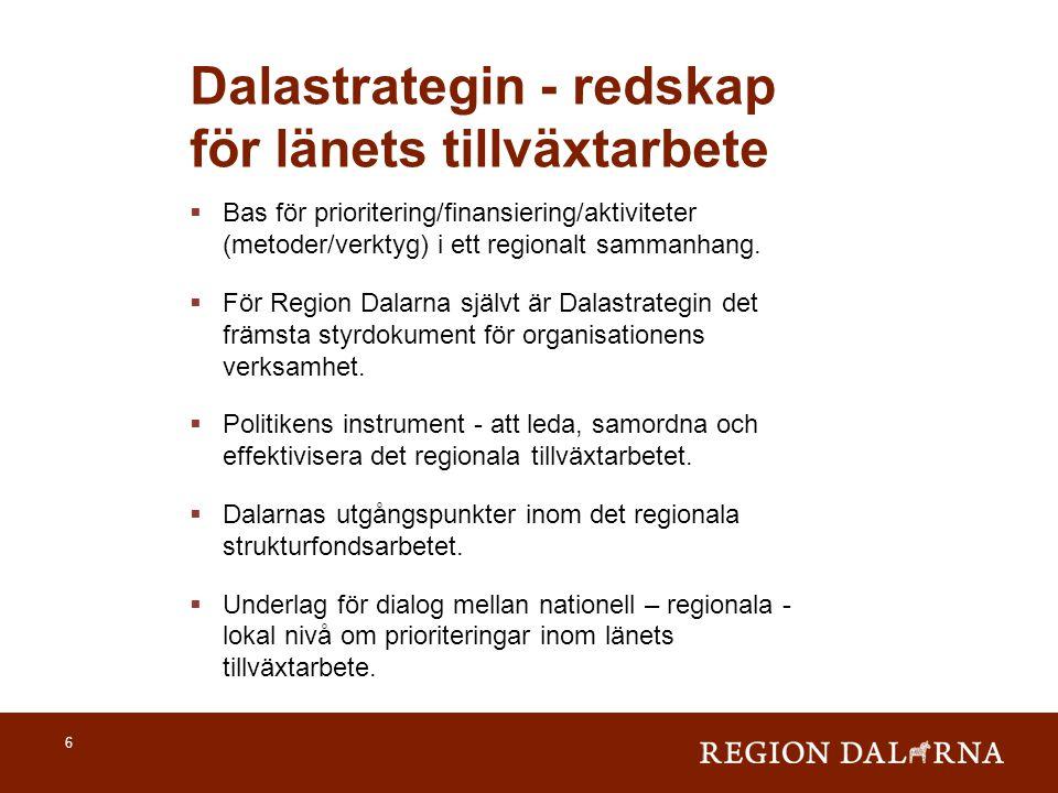 6 Dalastrategin - redskap för länets tillväxtarbete  Bas för prioritering/finansiering/aktiviteter (metoder/verktyg) i ett regionalt sammanhang.  Fö