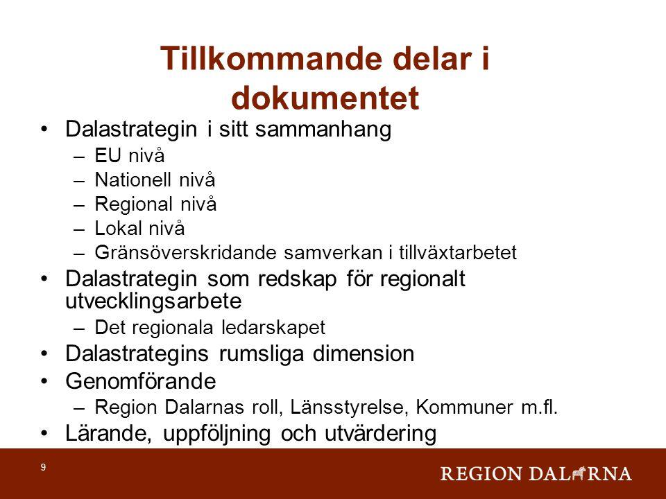 •Dalastrategin i sitt sammanhang –EU nivå –Nationell nivå –Regional nivå –Lokal nivå –Gränsöverskridande samverkan i tillväxtarbetet •Dalastrategin so