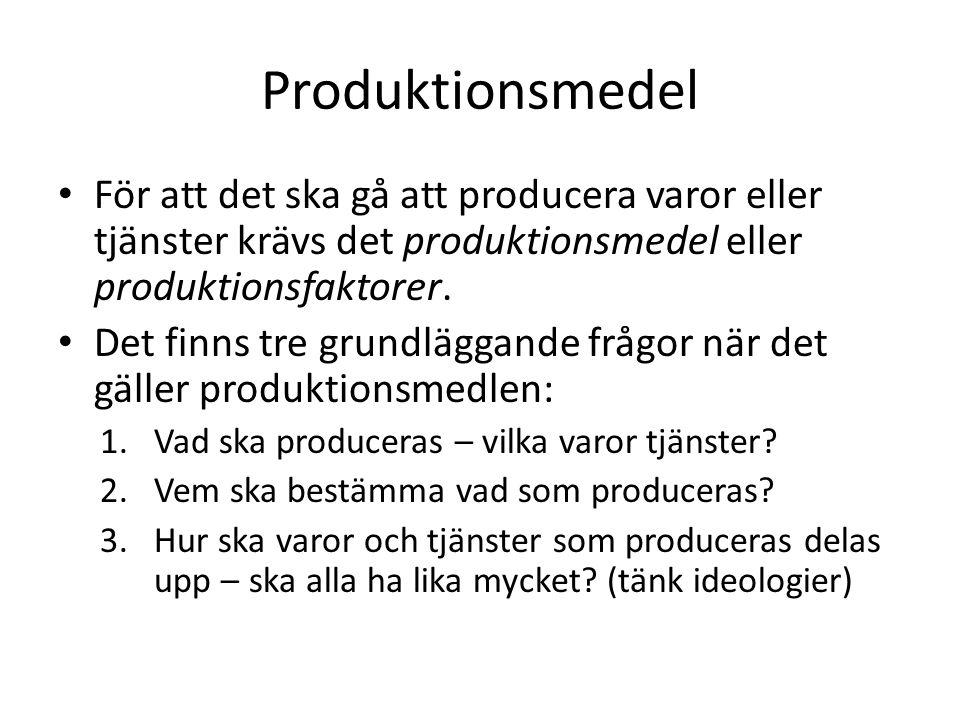 Produktionsmedel • För att det ska gå att producera varor eller tjänster krävs det produktionsmedel eller produktionsfaktorer. • Det finns tre grundlä