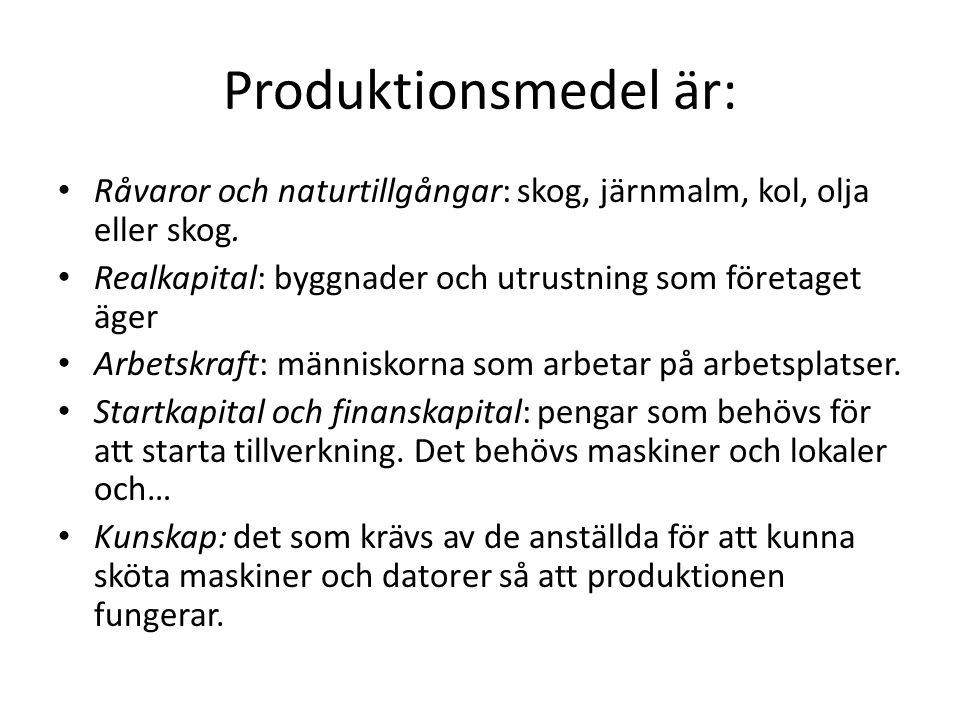 Produktionsmedel är: • Råvaror och naturtillgångar: skog, järnmalm, kol, olja eller skog. • Realkapital: byggnader och utrustning som företaget äger •
