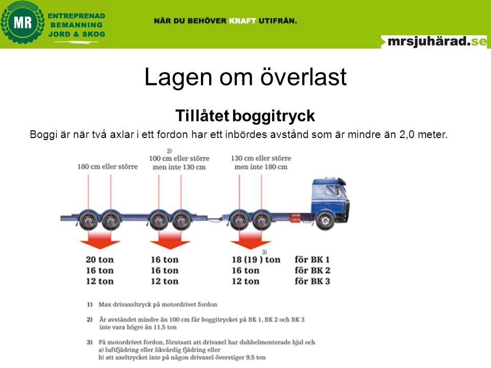 Lagen om överlast Tillåtet trippelaxeltryck Trippelaxel är när tre axlar i ett fordon har mindre avstånd än 5,0 meter mellan den första och den tredje axeln.