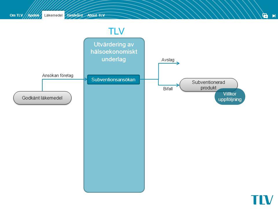 + ApotekOm TLVTandvård Läkemedel About TLV Godkänt läkemedel Utvärdering av hälsoekonomiskt underlag TLV Subventionsansökan Ansökan företag Subvention