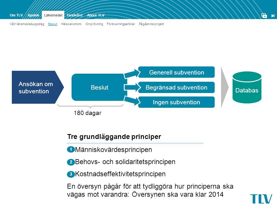 + ApotekOm TLVTandvård Läkemedel About TLV Ökad tillgänglighet av läkemedel m.m.