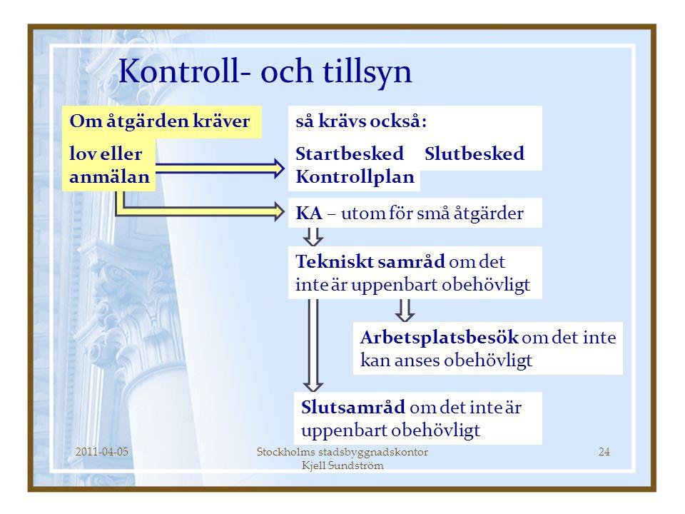 2011-04-05Stockholms stadsbyggnadskontor Kjell Sundström 24 lov eller anmälan Startbesked Kontrollplan KA – utom för små åtgärder Tekniskt samråd om d