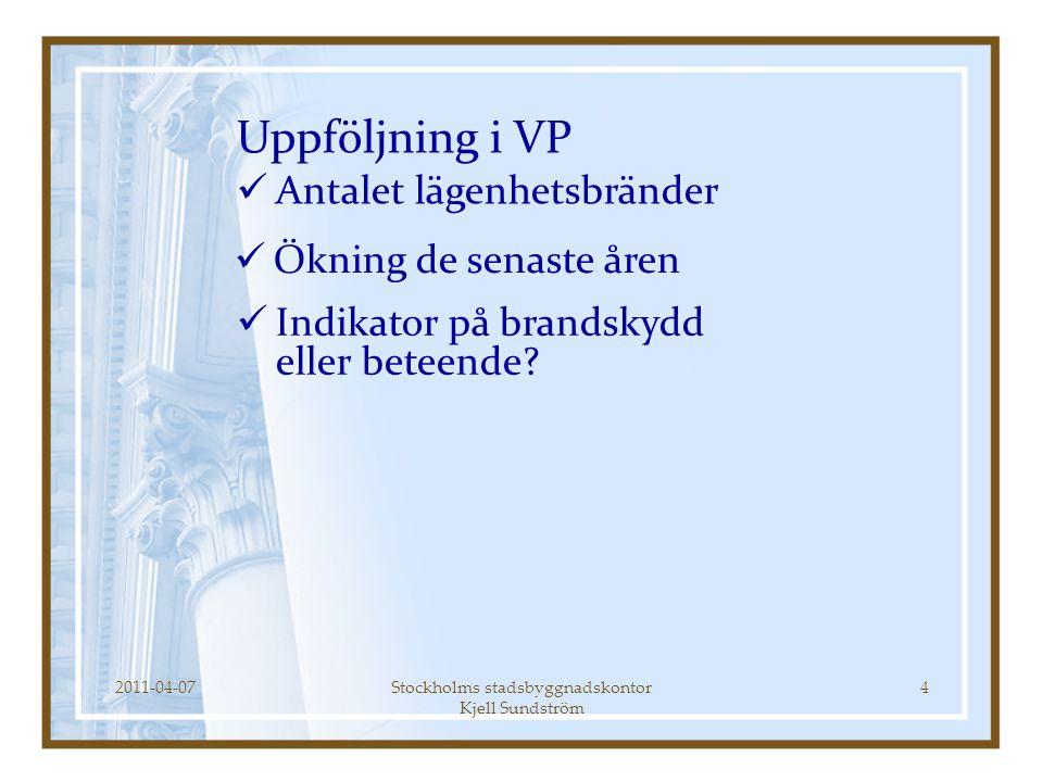 2011-04-07Stockholms stadsbyggnadskontor Kjell Sundström 4  Ökning de senaste åren Uppföljning i VP  Antalet lägenhetsbränder  Indikator på brandsk