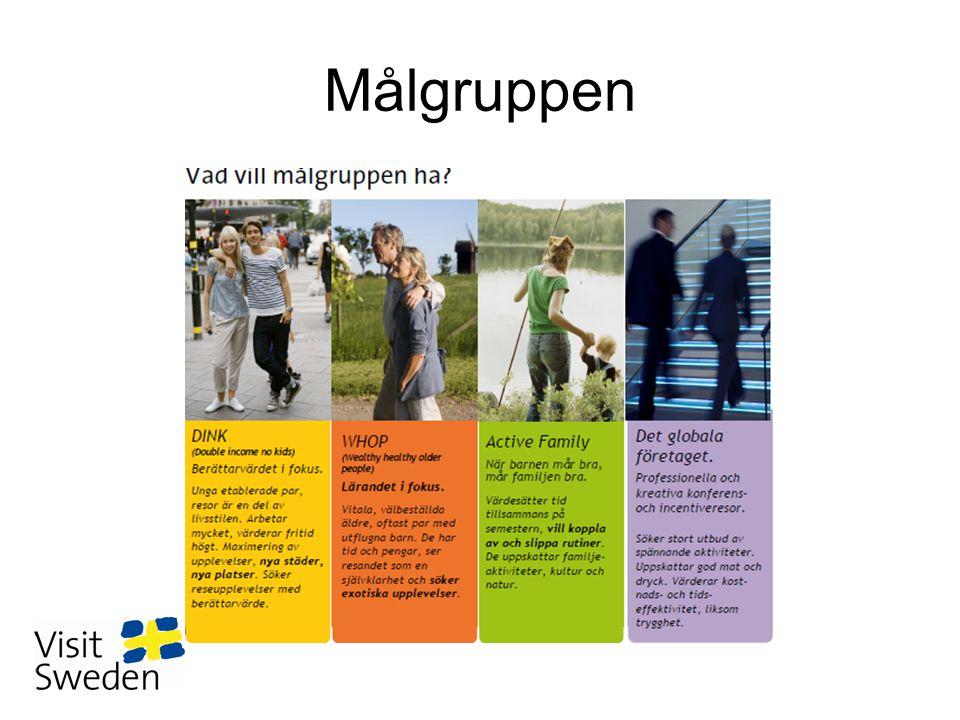 Antal semesterresor Källa: Statistisk Sentralbyrå 2010
