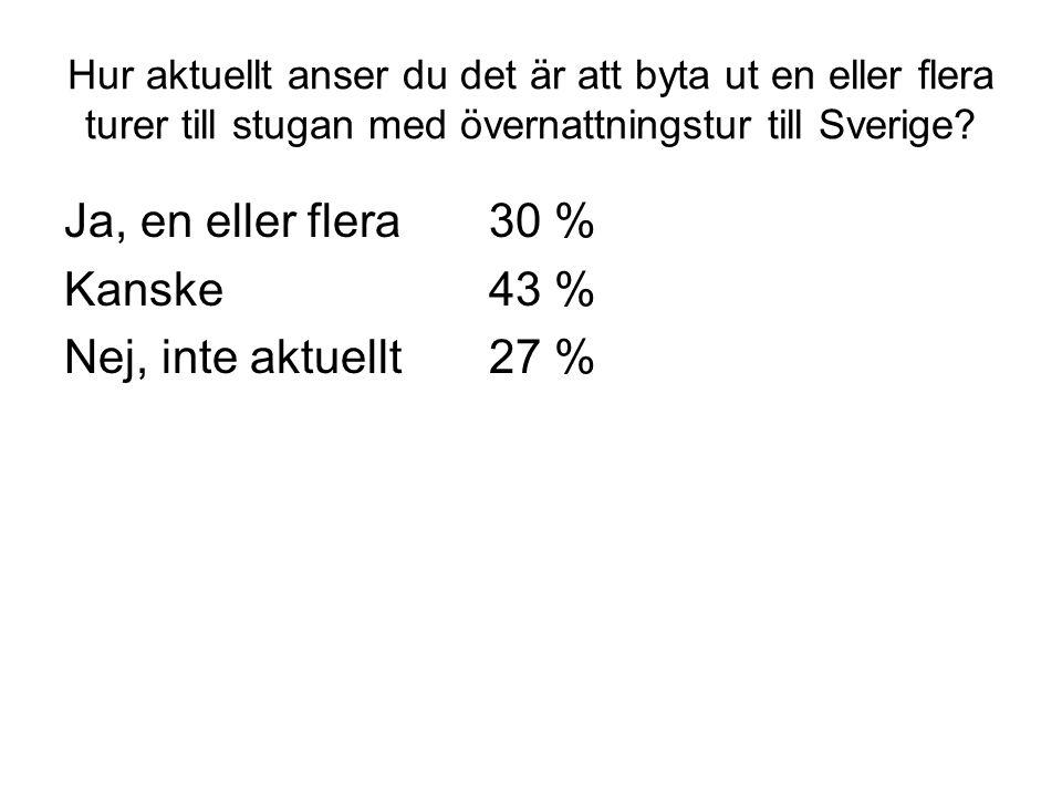 Hur aktuellt anser du det är att byta ut en eller flera turer till stugan med övernattningstur till Sverige.