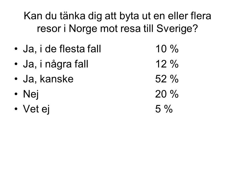 Kan du tänka dig att byta ut en eller flera resor i Norge mot resa till Sverige.