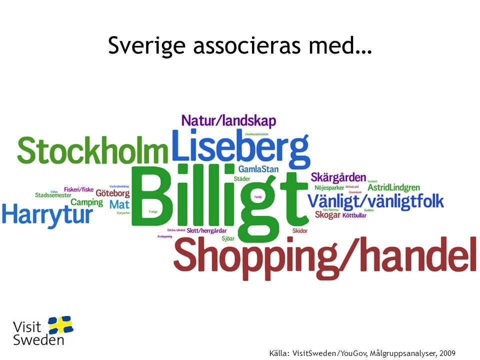 Sverige associeras med… Källa: VisitSweden/YouGov, Målgruppsanalyser, 2009