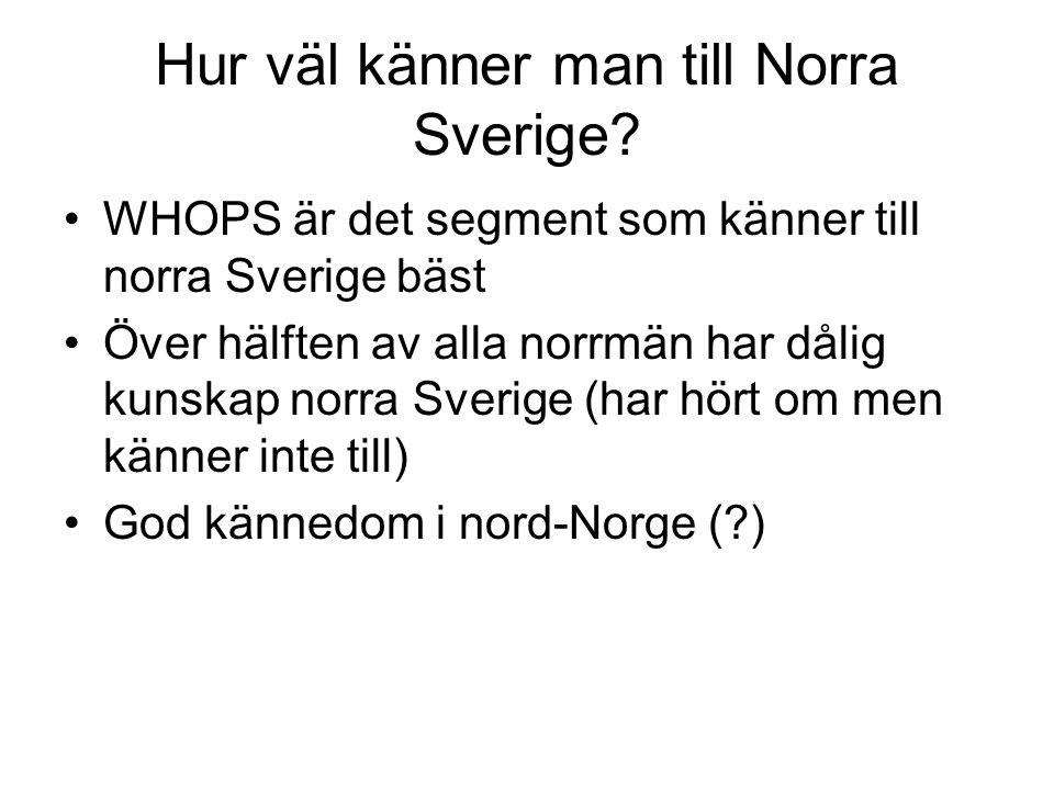 Hur väl känner man till Norra Sverige.