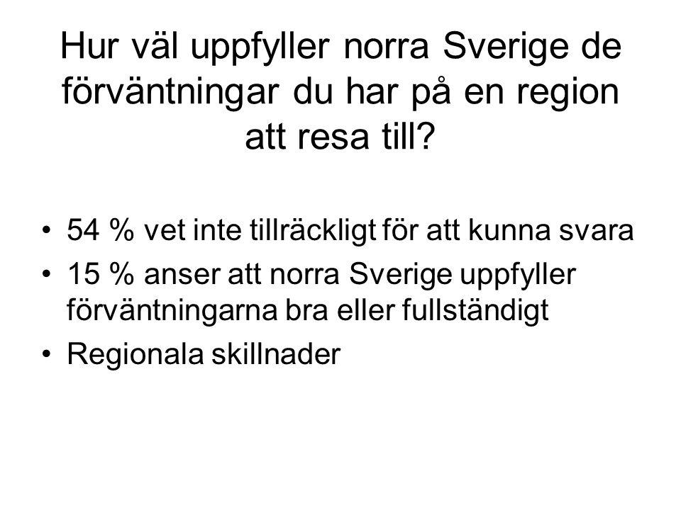 Kännedom Skellefteå •Har inte hört om33 % •Har hört om, men vet ej var det är30 % •Har hört om och vet var det är28 % •Känner väl till Skellefteå7 % •Känner mycket väl till3 % Signifikanta skillnader mellan segmenten