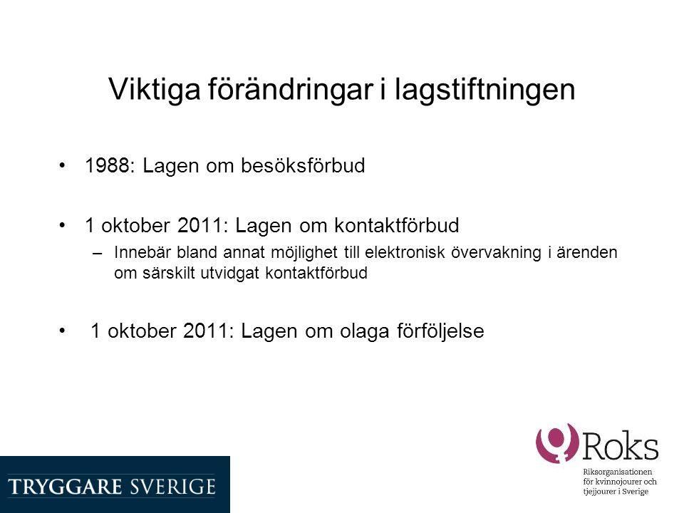 Viktiga förändringar i lagstiftningen •1988: Lagen om besöksförbud •1 oktober 2011: Lagen om kontaktförbud –Innebär bland annat möjlighet till elektro