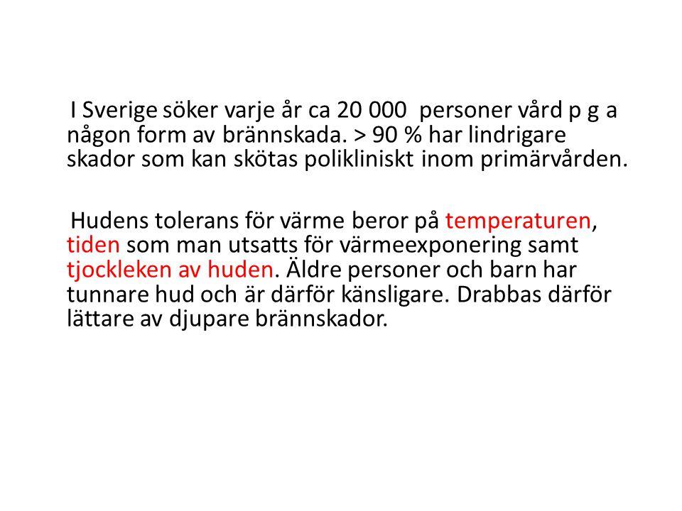 I Sverige söker varje år ca 20 000 personer vård p g a någon form av brännskada. > 90 % har lindrigare skador som kan skötas polikliniskt inom primärv