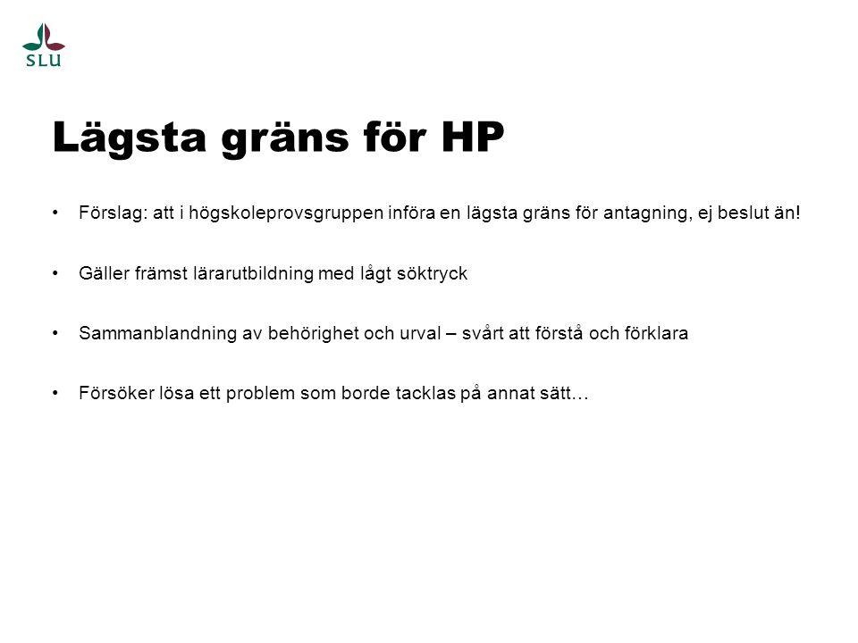 Lägsta gräns för HP •Förslag: att i högskoleprovsgruppen införa en lägsta gräns för antagning, ej beslut än! •Gäller främst lärarutbildning med lågt s