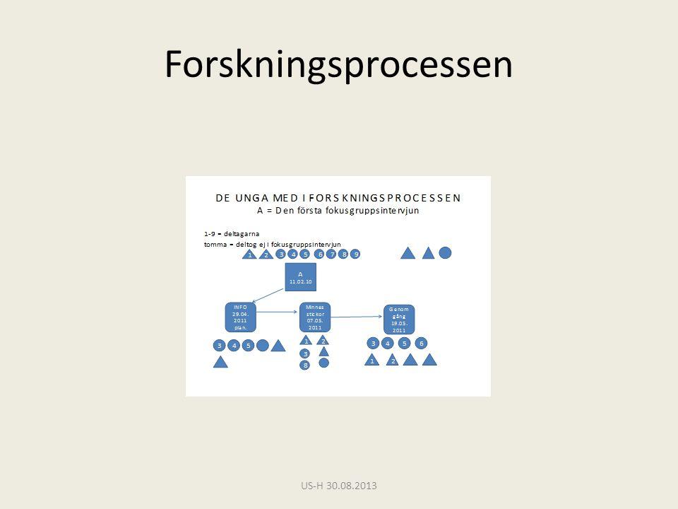 Forskningsprocessen US-H 30.08.2013