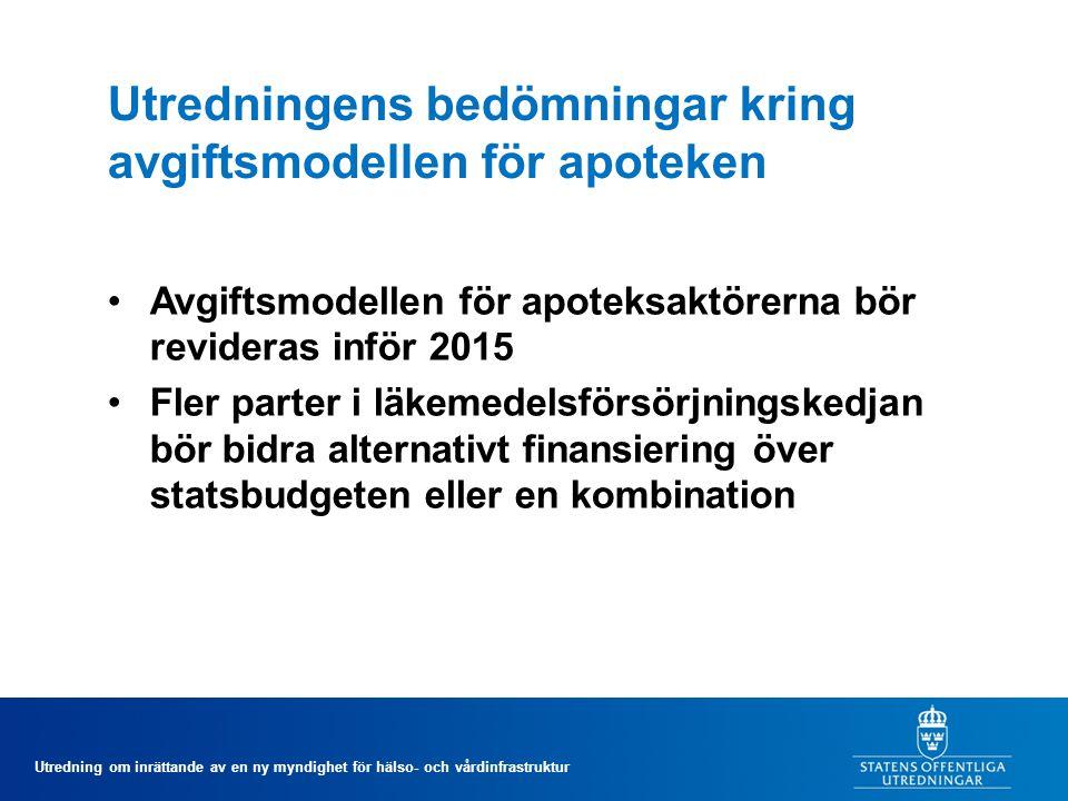 Utredningens bedömningar kring avgiftsmodellen för apoteken •Avgiftsmodellen för apoteksaktörerna bör revideras inför 2015 •Fler parter i läkemedelsförsörjningskedjan bör bidra alternativt finansiering över statsbudgeten eller en kombination