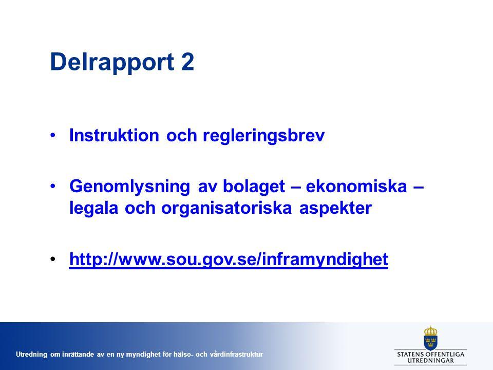 Utredning om inrättande av en ny myndighet för hälso- och vårdinfrastruktur Delrapport 2 •Instruktion och regleringsbrev •Genomlysning av bolaget – ek