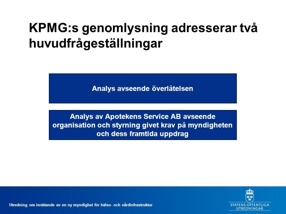 Utredning om inrättande av en ny myndighet för hälso- och vårdinfrastruktur KPMG:s genomlysning adresserar två huvudfrågeställningar Analys avseende ö