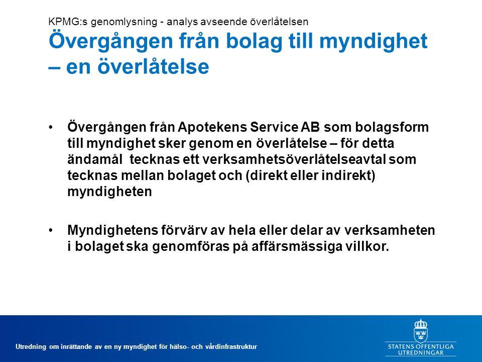 Utredning om inrättande av en ny myndighet för hälso- och vårdinfrastruktur KPMG:s genomlysning - analys avseende överlåtelsen Övergången från bolag t