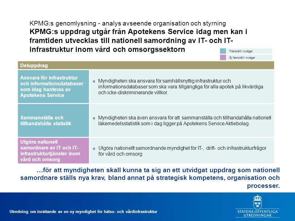 Utredning om inrättande av en ny myndighet för hälso- och vårdinfrastruktur KPMG:s genomlysning - analys avseende organisation och styrning KPMG:s upp