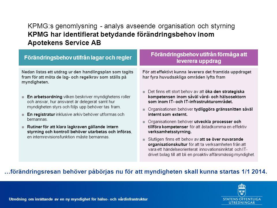 Utredning om inrättande av en ny myndighet för hälso- och vårdinfrastruktur KPMG:s genomlysning - analys avseende organisation och styrning KPMG har identifierat betydande förändringsbehov inom Apotekens Service AB Förändringsbehov utifrån lagar och regler Förändringsbehov utifrån förmåga att leverera uppdrag Nedan listas ett utdrag ur den handlingsplan som tagits fram för att möta de lag- och regelkrav som ställs på myndigheten.
