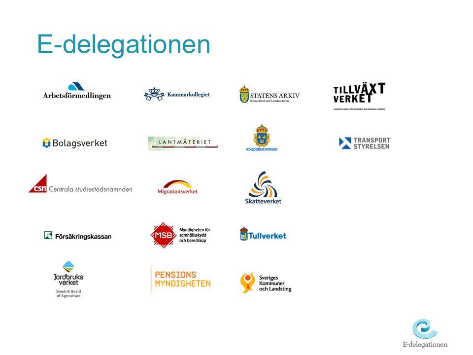 Myndigheter och kommuner medverkar på olika nivåer •Delegationen beslutar –generaldirektörer och VD för SKL •Arbetsgruppen bereder –IT/utvecklingschefer •Arbetsutskott –Kanalstrategi, webbutveckling, m.m.
