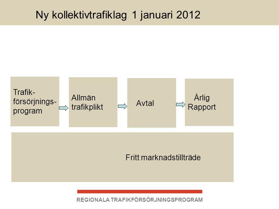 REGIONALA TRAFIKFÖRSÖRJNINGSPROGRAM Ny kollektivtrafiklag 1 januari 2012 Fritt marknadstillträde Trafik- försörjnings- program Allmän trafikplikt Avtal Årlig Rapport