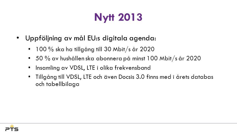 Nytt 2013 •Uppföljning av mål EU:s digitala agenda: •100 % ska ha tillgång till 30 Mbit/s år 2020 •50 % av hushållen ska abonnera på minst 100 Mbit/s