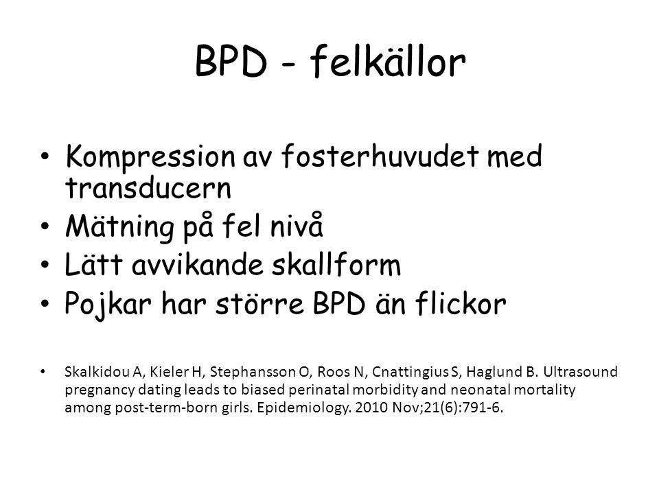 BPD - felkällor • Kompression av fosterhuvudet med transducern • Mätning på fel nivå • Lätt avvikande skallform • Pojkar har större BPD än flickor • Skalkidou A, Kieler H, Stephansson O, Roos N, Cnattingius S, Haglund B.