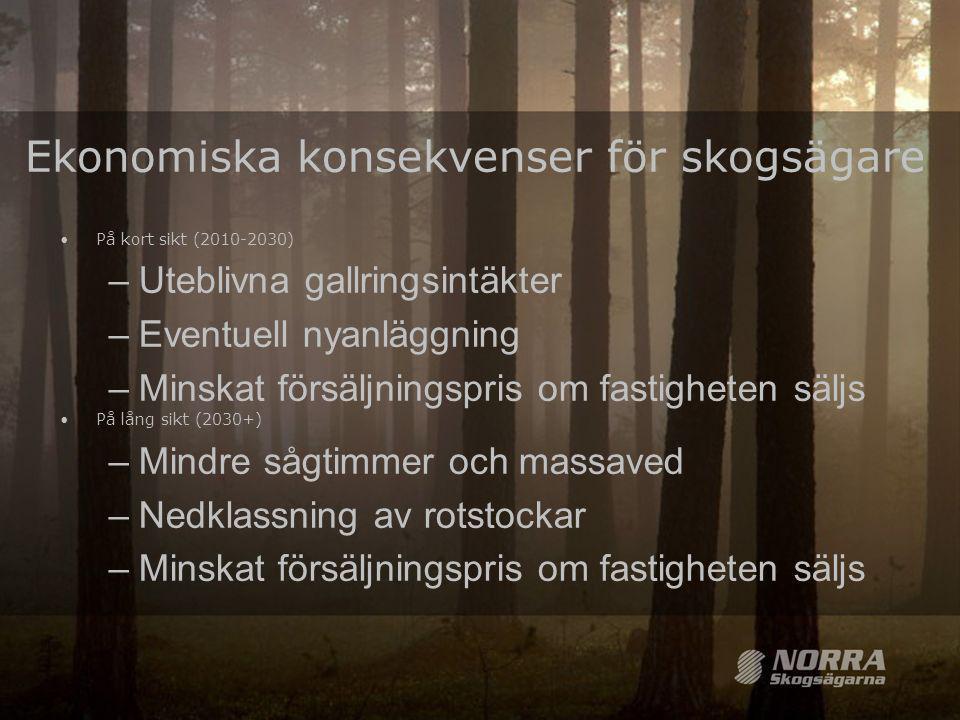 Ekonomiska konsekvenser för skogsägare •På kort sikt (2010-2030) –Uteblivna gallringsintäkter –Eventuell nyanläggning –Minskat försäljningspris om fas