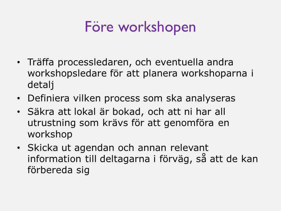 Före workshopen • Träffa processledaren, och eventuella andra workshopsledare för att planera workshoparna i detalj • Definiera vilken process som ska