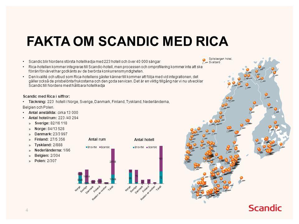 FAKTA OM SCANDIC MED RICA 4 •Scandic blir Nordens största hotellkedja med 223 hotell och över 40 000 sängar •Rica-hotellen kommer integreras till Scandic-hotell, men processen och omprofilering kommer inte att ske förrän förvärvet har godkänts av de berörda konkurrensmyndigheten.