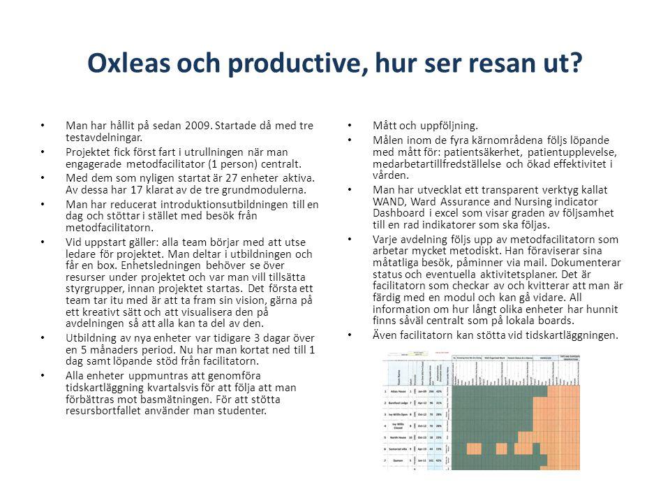 Oxleas och productive, hur ser resan ut.• Man har hållit på sedan 2009.