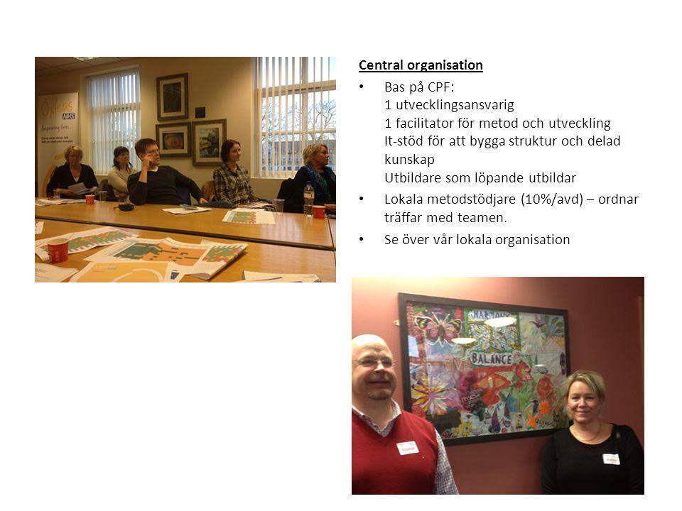 Central organisation • Bas på CPF: 1 utvecklingsansvarig 1 facilitator för metod och utveckling It-stöd för att bygga struktur och delad kunskap Utbildare som löpande utbildar • Lokala metodstödjare (10%/avd) – ordnar träffar med teamen.