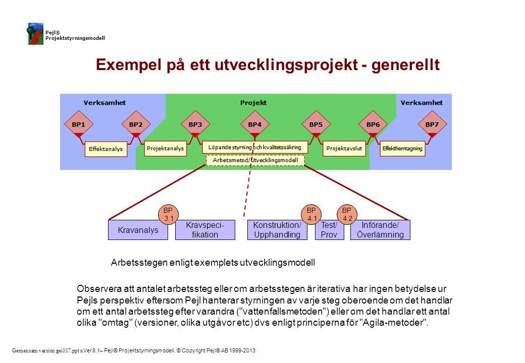 Gemensam version gei017.ppt x Ver 8.1– Pejl® Projektstyrningsmodell.