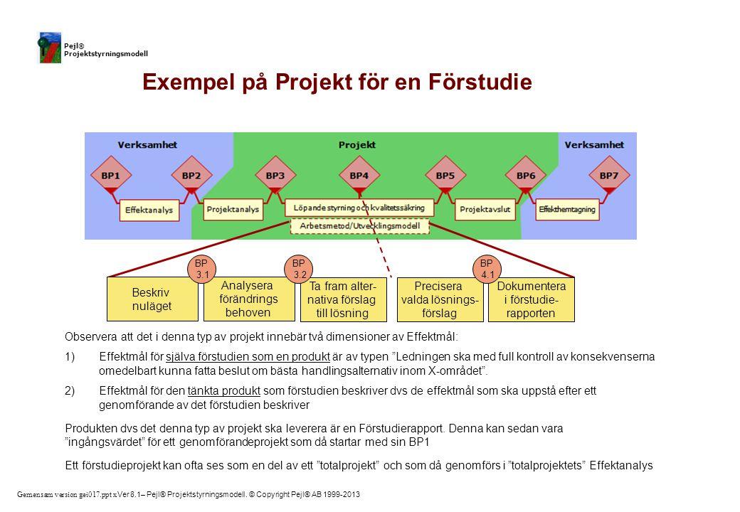 Gemensam version gei017.ppt x Ver 8.1– Pejl® Projektstyrningsmodell. © Copyright Pejl® AB 1999-2013 Pejl® Projektstyrningsmodell Analysera förändrings