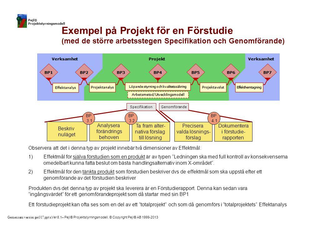 Gemensam version gei017.ppt x Ver 8.1– Pejl® Projektstyrningsmodell. © Copyright Pejl® AB 1999-2013 Pejl® Projektstyrningsmodell Observera att det i d