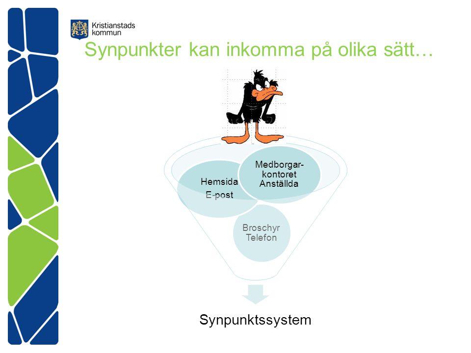 Synpunkter kan inkomma på olika sätt… Synpunktssystem Broschyr Telefon Hemsida E-post Medborgar- kontoret Anställda
