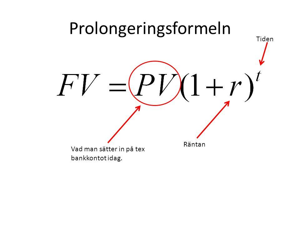 Prolongeringsformeln Vad man sätter in på tex bankkontot idag. Räntan Tiden