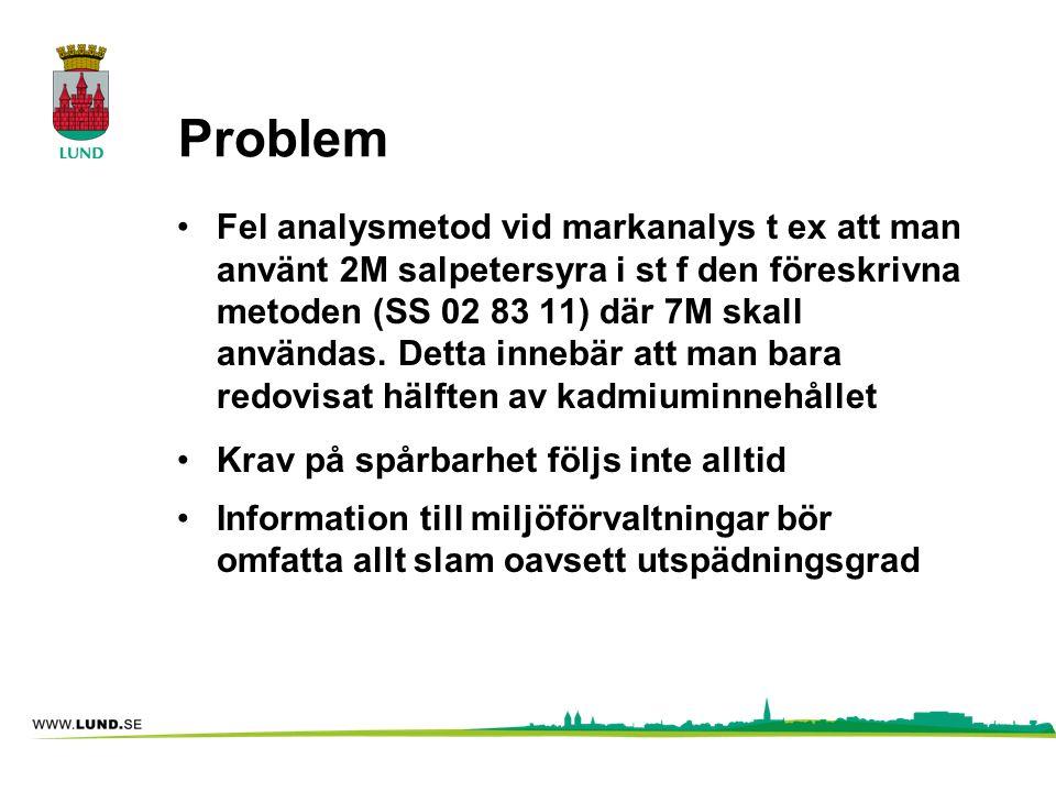 Problem •Fel analysmetod vid markanalys t ex att man använt 2M salpetersyra i st f den föreskrivna metoden (SS 02 83 11) där 7M skall användas. Detta