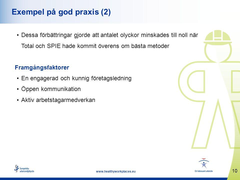 10 www.healthyworkplaces.eu Exempel på god praxis (2) •Dessa förbättringar gjorde att antalet olyckor minskades till noll när Total och SPIE hade komm