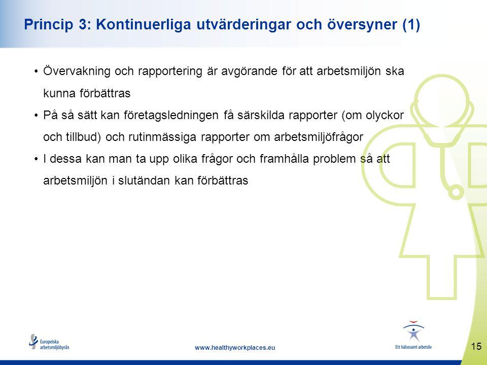 15 www.healthyworkplaces.eu Princip 3: Kontinuerliga utvärderingar och översyner (1) •Övervakning och rapportering är avgörande för att arbetsmiljön s