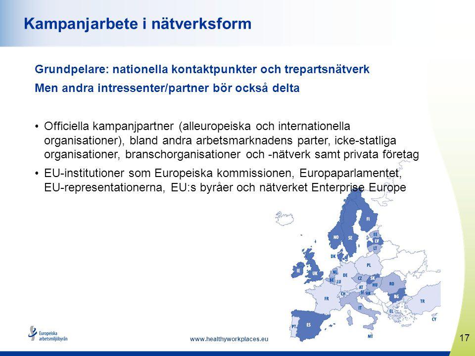 www.healthyworkplaces.eu Grundpelare: nationella kontaktpunkter och trepartsnätverk Men andra intressenter/partner bör också delta •Officiella kampanj