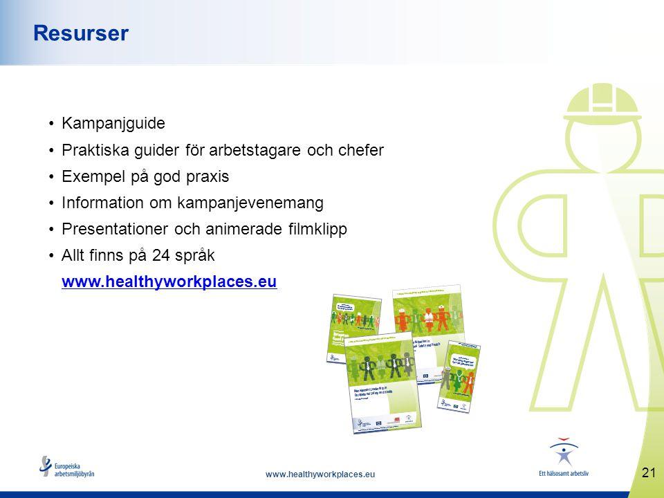 www.healthyworkplaces.eu •Kampanjguide •Praktiska guider för arbetstagare och chefer •Exempel på god praxis •Information om kampanjevenemang •Presenta