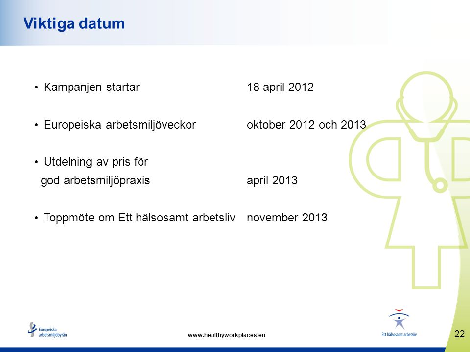 www.healthyworkplaces.eu •Kampanjen startar18 april 2012 •Europeiska arbetsmiljöveckoroktober 2012 och 2013 •Utdelning av pris för god arbetsmiljöprax