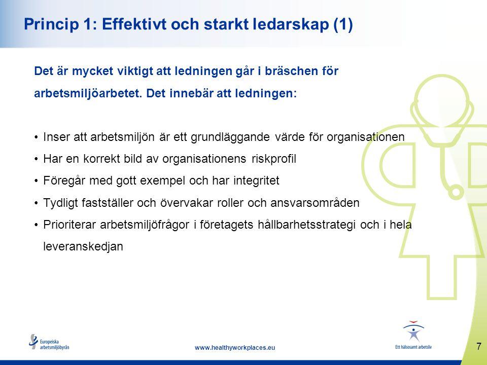 7 www.healthyworkplaces.eu Princip 1: Effektivt och starkt ledarskap (1) Det är mycket viktigt att ledningen går i bräschen för arbetsmiljöarbetet. De